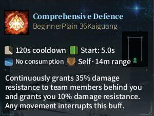 SOLO Spear - Comprehensive Defence