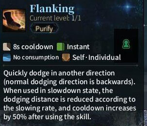 SOLO Spear - Flanking