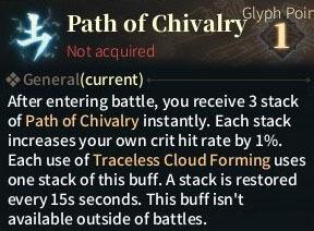 SOLO Sword Glyphs - Path of Chivalry